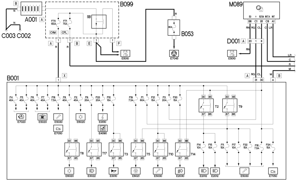 e1010 power supply system - wiring diagram - fiat - croma - elearn -  4cardata  4cardata