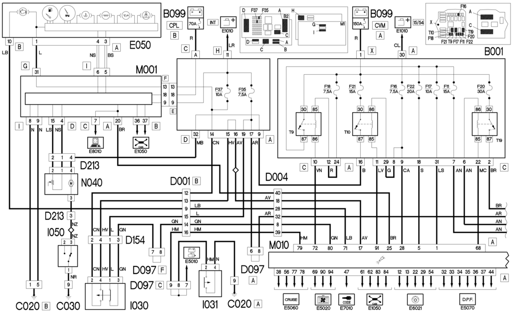 e5050 diesel engine electronic management wiring diagram (version with dpf)  - fiat - croma - elearn - 4cardata  4cardata